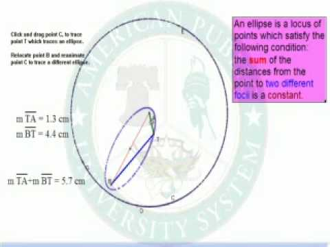 Conic Sections: Create Ellipses Animate Demo