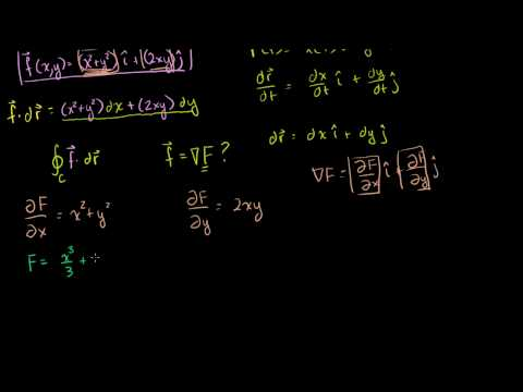 Example of Closed Line Integral of Conservative Field