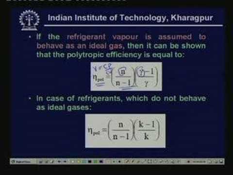 Lecture - 24 Compressor (Contd.)