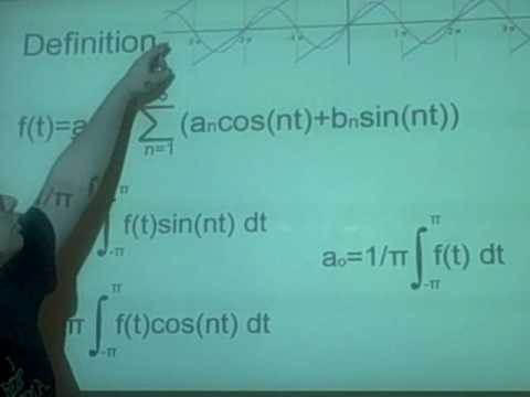 Fourier Series - Introduction