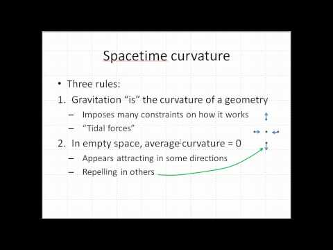 Curved Space and Time (Part 4)