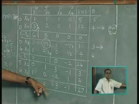 Lec-4 Linear Programming Solutions - Simplex Algorithm