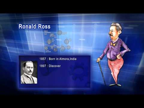 Top 100 Greatest Scientist in History For Kids(Preschool) - RONALD ROSS