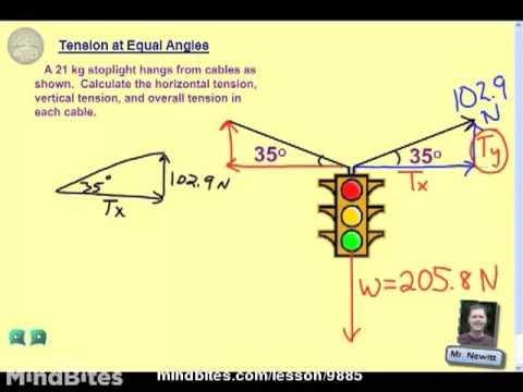 AP Physics Topic 4-B Examples