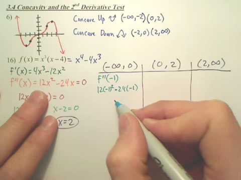 3.4a Concavity and the 2nd Derivative Test - Calculus