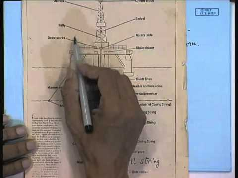 Mod-01 Lec-23 Drilling from Platforms