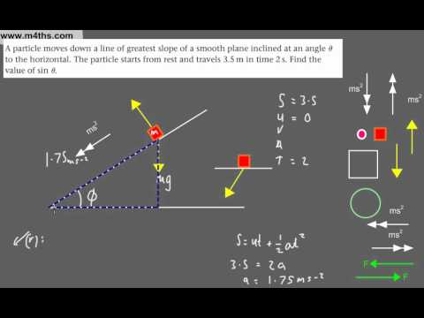 (part 5) Inclined Planes - Dynamics M1 Mechanics & physics (finding missing angle)