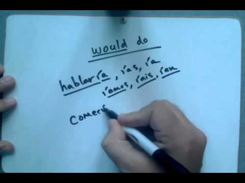 Professor Jason Quick Video: Spanish Conditional Tense Forms