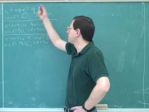 Physics: Electric field lines and Gauss's law (1)
