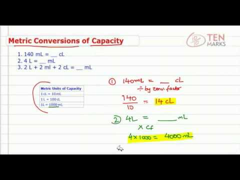 Metric Conversions of Capacity