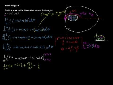 How to use Polar Integrals to Find the Area Inside a Curve - Calculus Tips