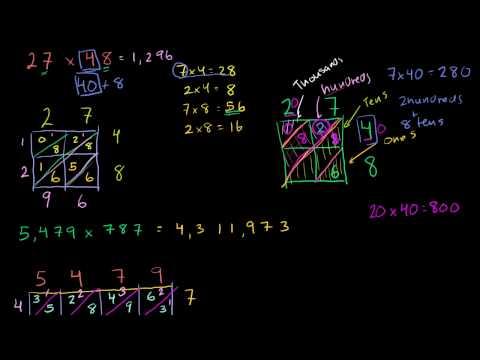 Why Lattice Multiplication Works
