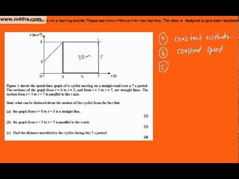 (Q1) M1 Mechanics June 2006 Edexcel Past Paper