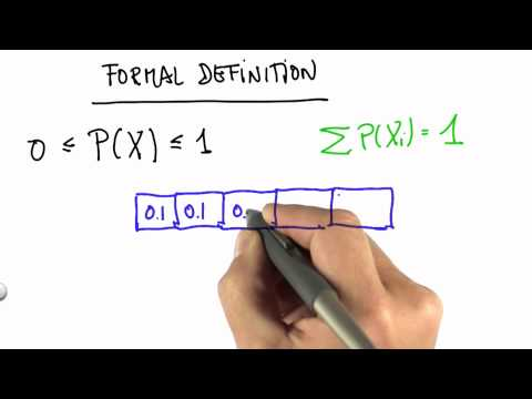 Formal Definition Of Probability 3 - CS373 Unit 1 - Udacity