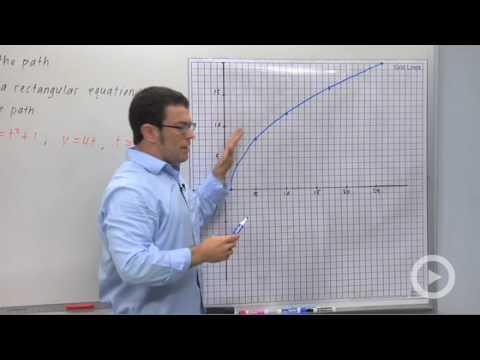Precalculus - Describing Motion with Parametric Equations