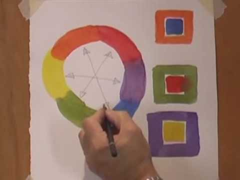 Watercolor Basics - Understanding the Color Wheel and Complementary Colors