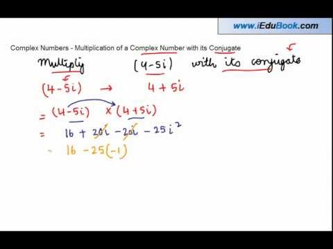 Multiplication of a Complex Number with its Conjugate