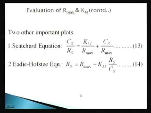 Mod-01 Lec-09 Enzyme Kinetics : Michealis-Menten Kinetics