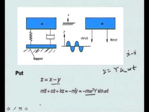 Mod-15 Lec-37 Forced Vibration(Damped Undamped)