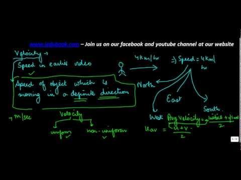 553.class Physics IX - CBSE, ICSE, NCERT -  Motion - Velocity