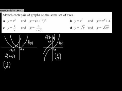 (7) Core 1 Graph Transformations (Sketching Transformations)