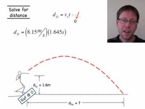 Trajectories Lesson 2: Understanding and setting up functions for trajectories