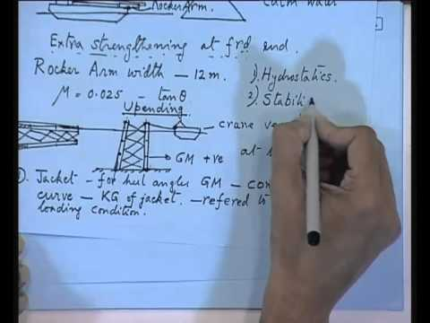 Mod-01 Lec-19 Offshore Structures - I