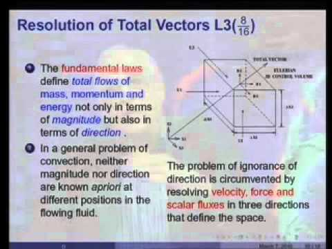 Mod-01 Lec-03 Laws of Convection