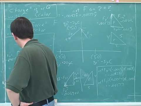 Physics: Electric field and electric force (7)