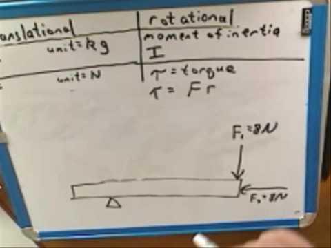 Physics: Torque (2)