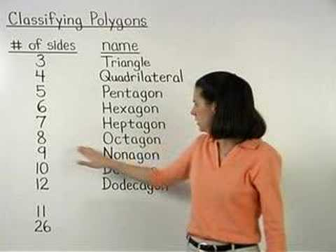 Types of Polygons - YourTeacher.com - Geometry Help