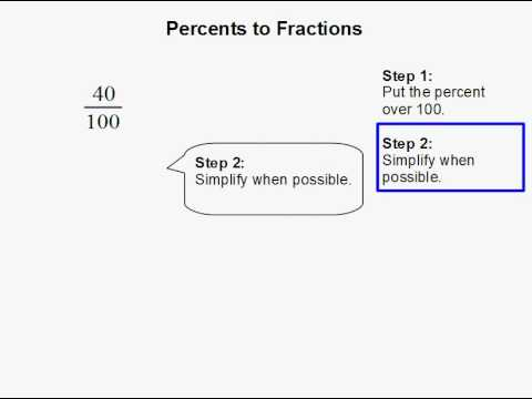 How to Convert Percents to Fractions.