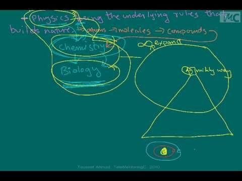 Quantum Mechanics: Chemistry Help, Pt.1