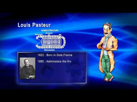 Top 100 Greatest Scientist in History For Kids(Preschool) - LOUIS PASTEUR