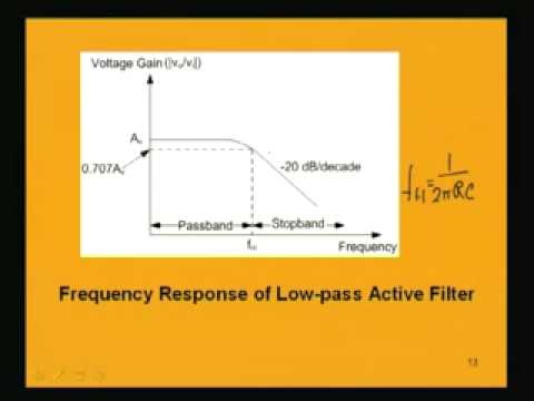 Module - 4 Lecture - 5 Op-Amp Applications Part - 3