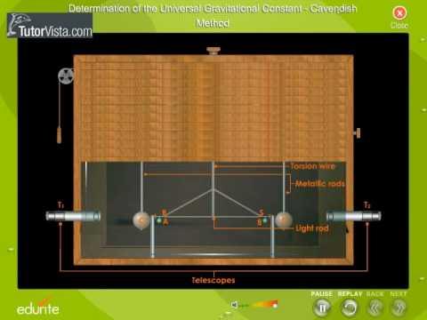 Demonstration of the Universal Gravitational constant Cavendish method