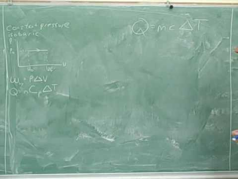 Physics: Thermodynamic processes (1)