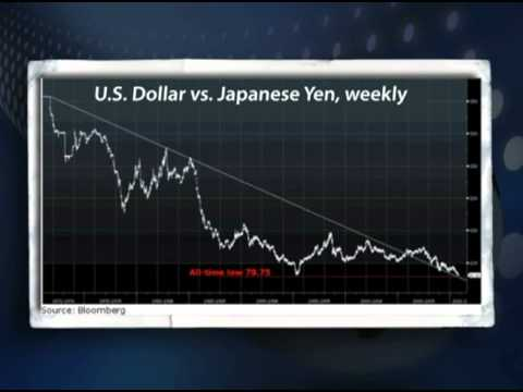 Money and Markets TV - March 7, 2011