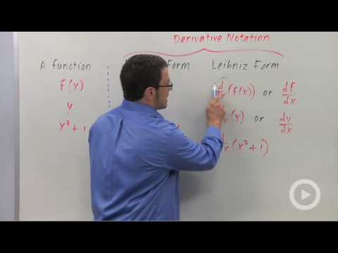 Calculus - Derivative Notation