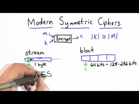 Modern Symmetric Ciphers - CS387 Unit 1 - Udacity