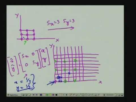 Lecture -9 Interpolation and Resampling