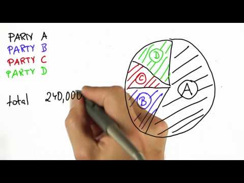 Inferring Counts - Intro to Statistics - Pie Charts - Udacity
