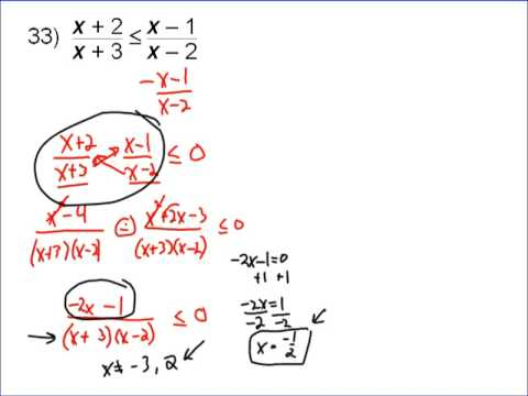 Complex Inequalities