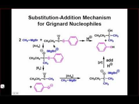 Examples of the Substitution-Addition Mechanism