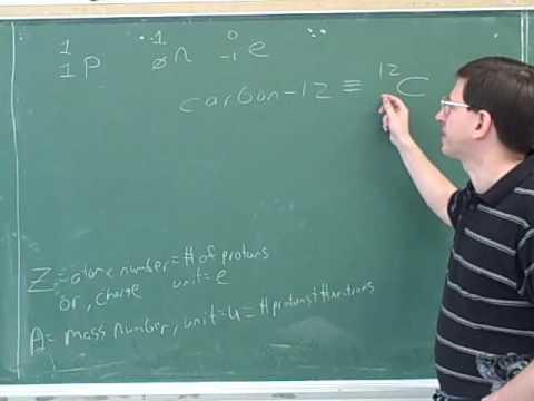Nuclear physics (3)