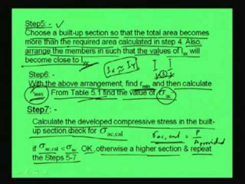 Mod-5 Lec-5 Design of Built up Compression Member