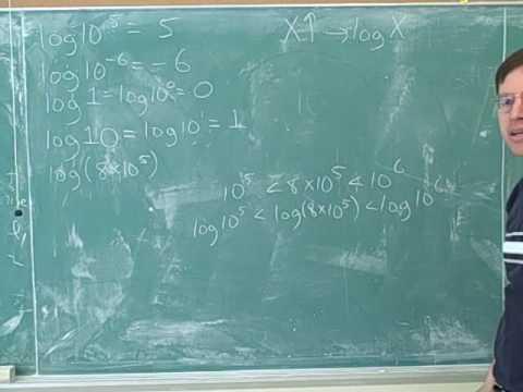 Chemistry: Buffer solutions. Logarithms (6)
