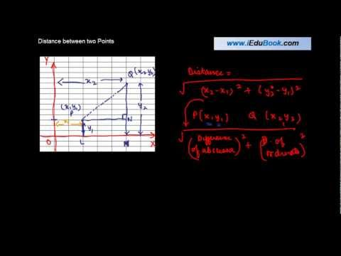 Formula - Distance of two points in Coordinate Plane - Maths Class X, CBSE, ICSE and NCERT