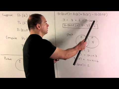 Example of Union-Intersection Formula/ Conditional Probability
