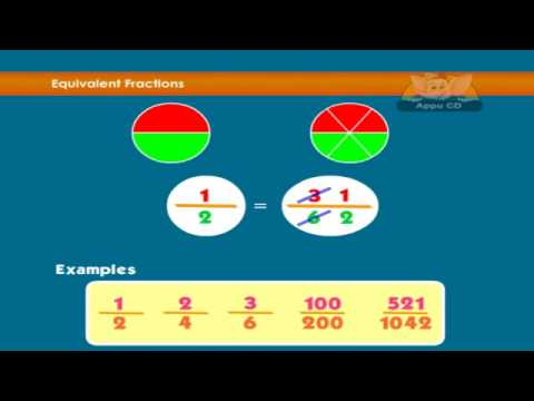 Learn Fractions - Equivalent Fractions